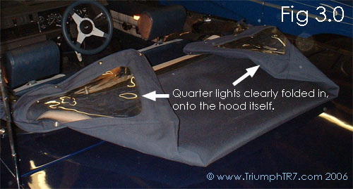 Fig 3.0 - How to Store the Triumph TR7 hood